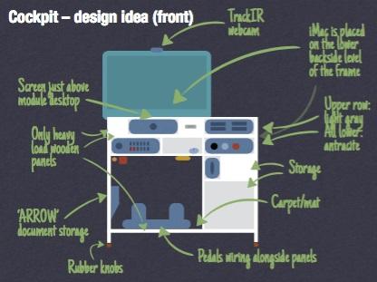 How to Build a Home Flight Simulator - Example sketch - Hangar.Flights